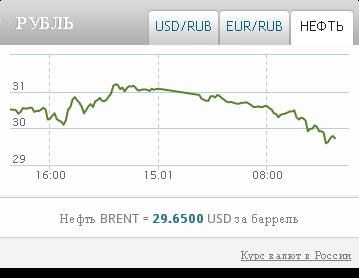 """В настоящее время """"Нафтогаз"""" закупает газ по цене ниже $200 за тыс. куб. м, - Демчишин - Цензор.НЕТ 2061"""