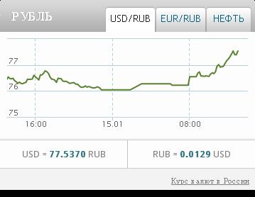 """В настоящее время """"Нафтогаз"""" закупает газ по цене ниже $200 за тыс. куб. м, - Демчишин - Цензор.НЕТ 1881"""